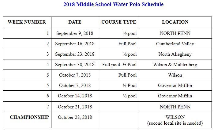schedule of games by weeks